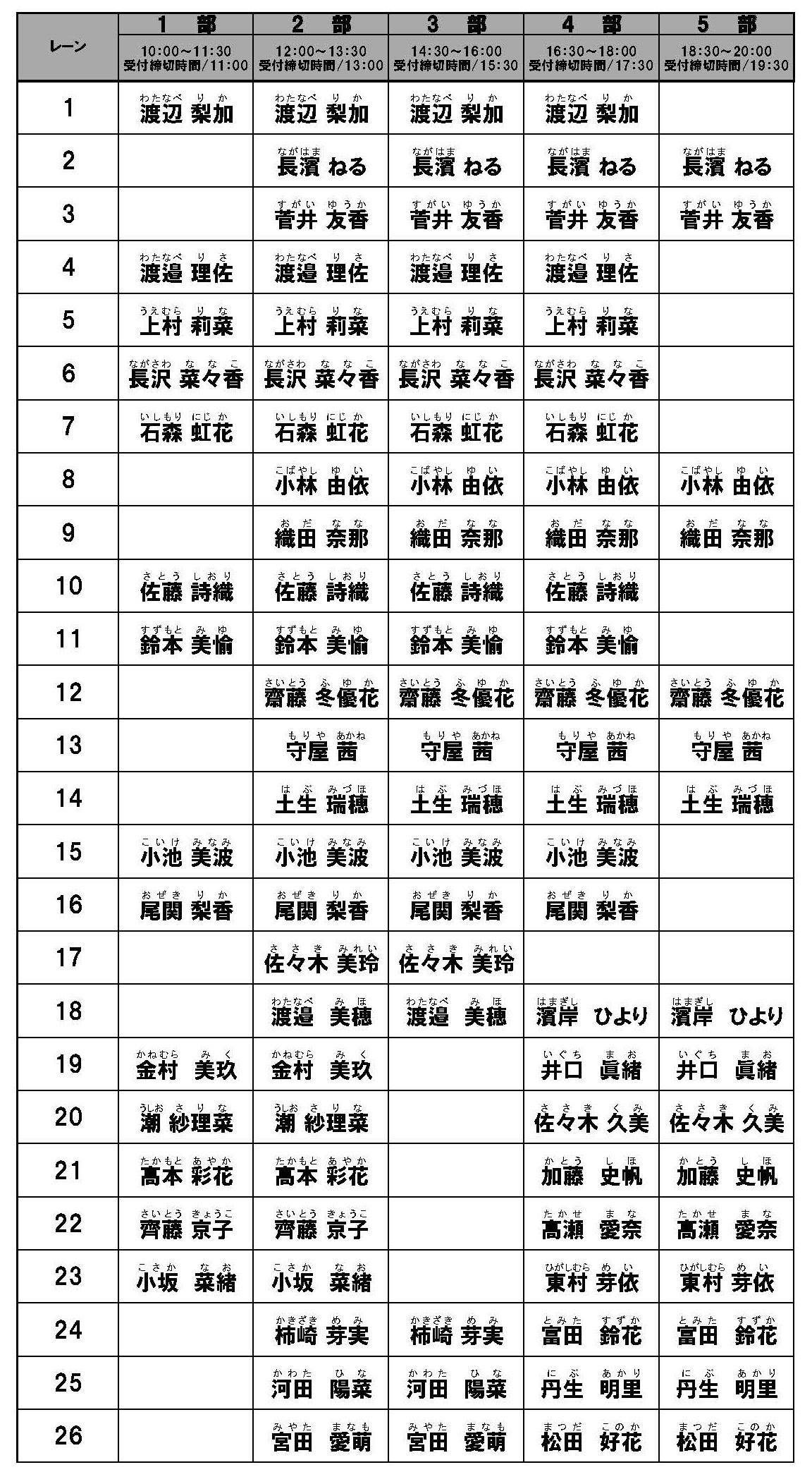 8thシングル『黒い羊』発売記念 個別握手会 3月24日(日)愛知会場@ポートメッセなごや